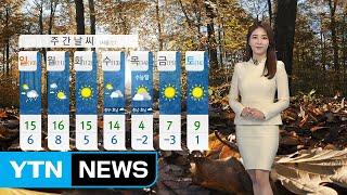 [날씨] 주말, 낮부터 추위 풀려...일교차 주의 / YTN