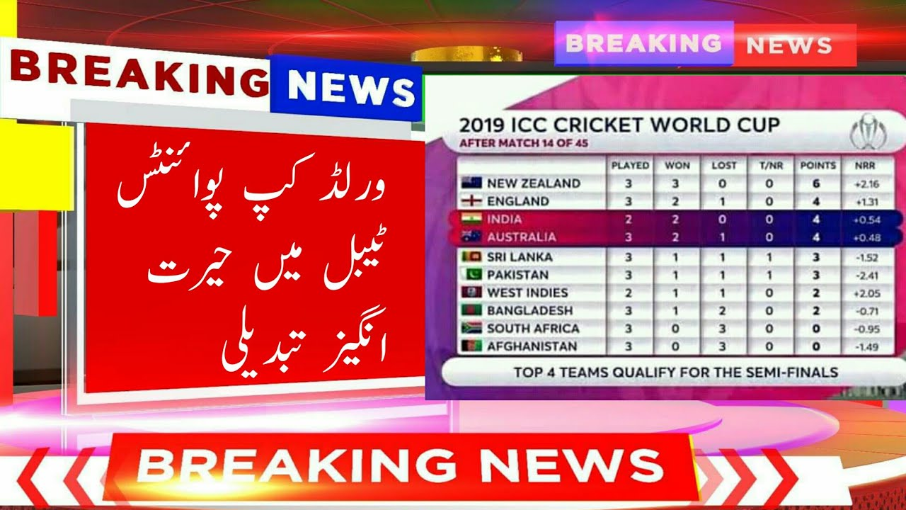cricket world cup 2019 all teams points tables
