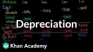 Depreciation | Stocks and bonds | Finance & Capital Markets | Khan Academy