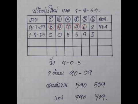 เลขเด็ดปรับปรุงใหม่ หวยเด็ด หวยอุดร งวด 1/8/59