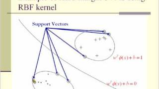 Hard-Margin Support Vector Machines (SVMs)-10