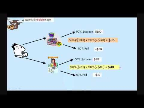 🔴 Decision Tree Tutorial in 7 minutes with Decision Tree Analysis & Decision Tree Example (Basic)