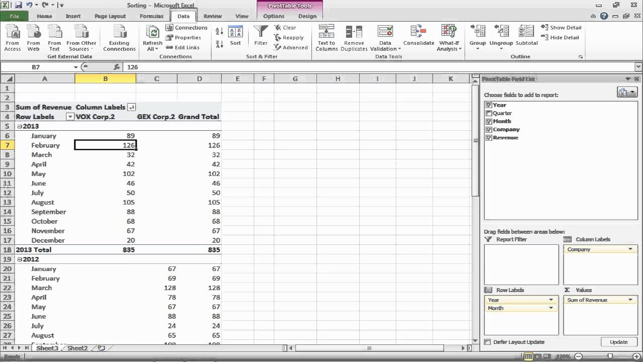 How to sort data in  pivot table or chart excel also youtube rh