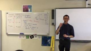 Introduction to Coordinate Geometry (1 of 2: The Cartesian Plane)