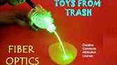 HOMEMADE OPTICAL FIBER FIBRE OPTIC LIGHTING CABLE DIY Do it yourself