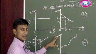 """Physics Lesson 03 """"Surekh Path Par Gati"""" Part-2 (Sem-1 HSC/GSEB)"""