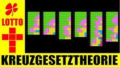 Lotto 6 aus 49 !!! 100% Treffer bei 3 - 4 Zahlen - ZAHLEN CODIERUNG -