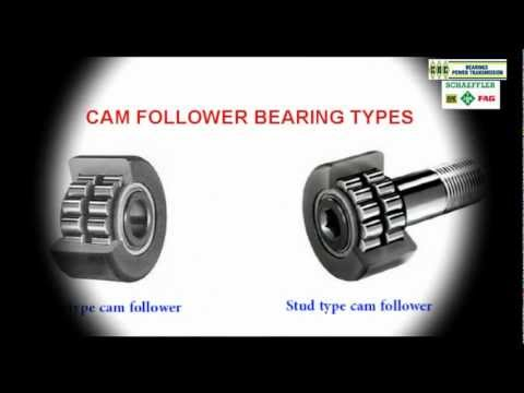CBC INA Track Roller Cam Follower Bearings - YouTube