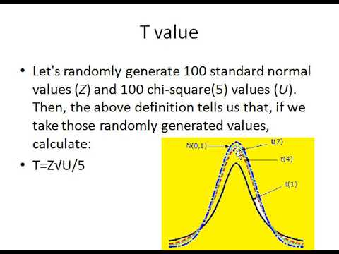 machine-learning-for-dummies-episode:12-statistics-mesaure-of-position-t-distribution