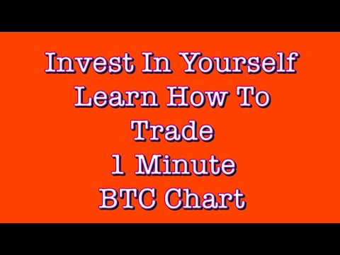 Invest In Yourself Learn How To Trade 1 Minute Btc Chart