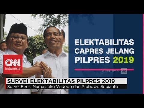 Survei Elektabilitas Pilpres 2019