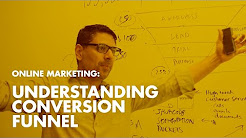 Online Marketing: Conversion Optimization Funnel CRO