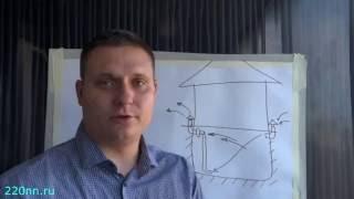 видео Вентиляция подпола частного деревянного дома