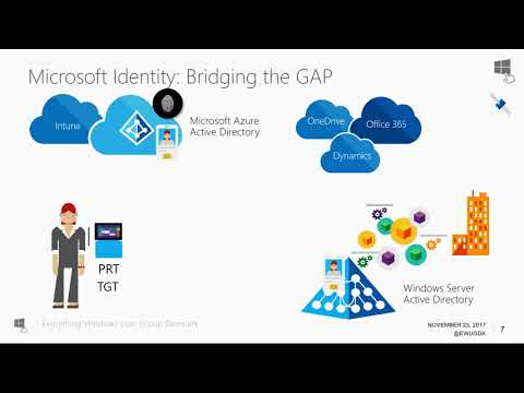 Microsoft Azure AD Joined devices support Kerberos – The