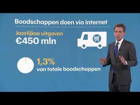 Waarom doen we zo weinig online boodschappen? - RTL Z NIEUWS