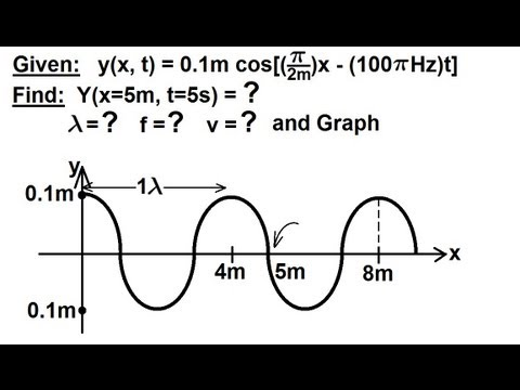 Physics - Mechanics: Mechanical Waves (9 of 21) The Wave Equation