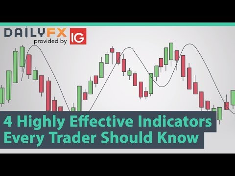 4 Highly Effective Indicators Every Trader Should Know Youtube