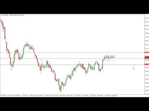 Oil Prices forecast for the week of February 27 2017, Technical Analysis