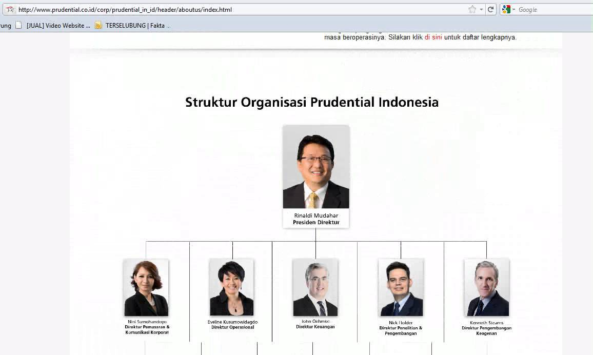 Profil Pt Prudential Life Assurance Prudential Indonesia Youtube