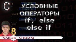 Программирование на C. Урок 8. Условные операторы if, else, else if