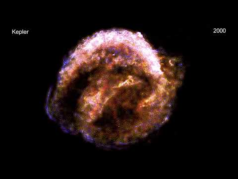 Chandra Watches Kepler's Supernova Remnant Over Time
