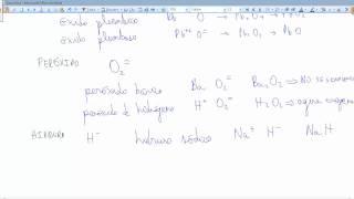 Formulación inorgánica en 20 minutos Química 1º Bachillerato Academia Usero