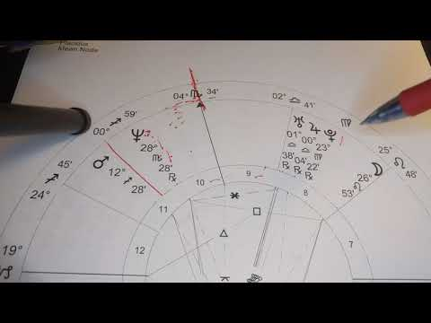Sagittarius Midheaven 2 / Advanced level / Understanding Your