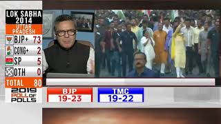 Tiranga TV's Poll of Polls: Will TMC Dominate West Bengal? BJP Predicted To Increase Seats