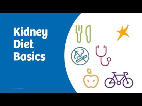 Kidney Diet Basics