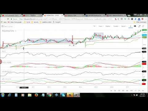 Redington  -  Under Historical Price Pattern Influence  - 2 Nov 2017 - TRENDRIDER