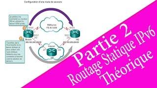 La configuration des Routes Statiques IPv6 - Théorique- En Darija شرح