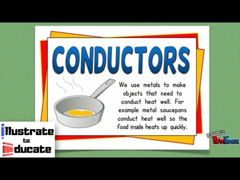 Conductors and Insulators - YouTube