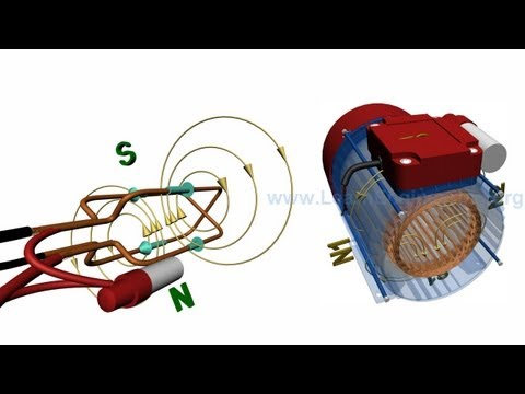 Single Phase Machines| Rotating magnetic field & Synchronous Speed