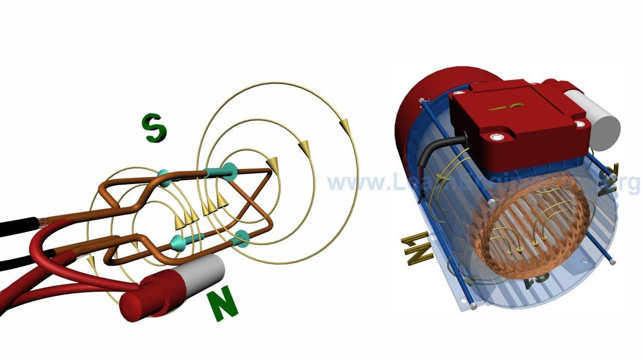 ac motor field wiring diagram [ 1280 x 720 Pixel ]