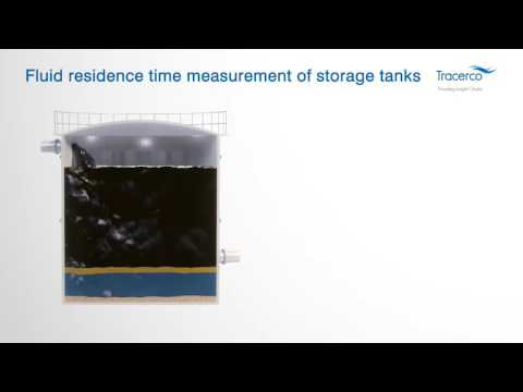 Our Solutions: Tanks - measure hydrocarbon, water and emulsion levels and identify sludge.