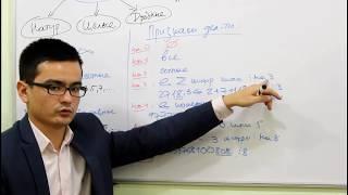 Видеоурок по математике - Ташкент 2018