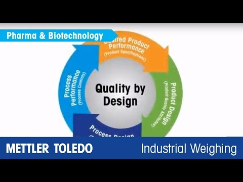 Integrate weighing processes in quality by design youtube Qualities of a good architect