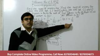 IBPS Bank PO Maths Tricks & SSC CGL Maths Tricks 2017: CI & SI