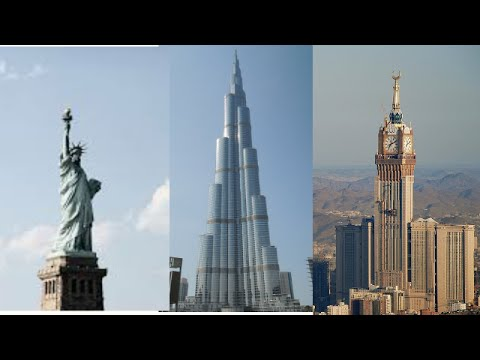 Top 10 Richest Countries in the World 2016