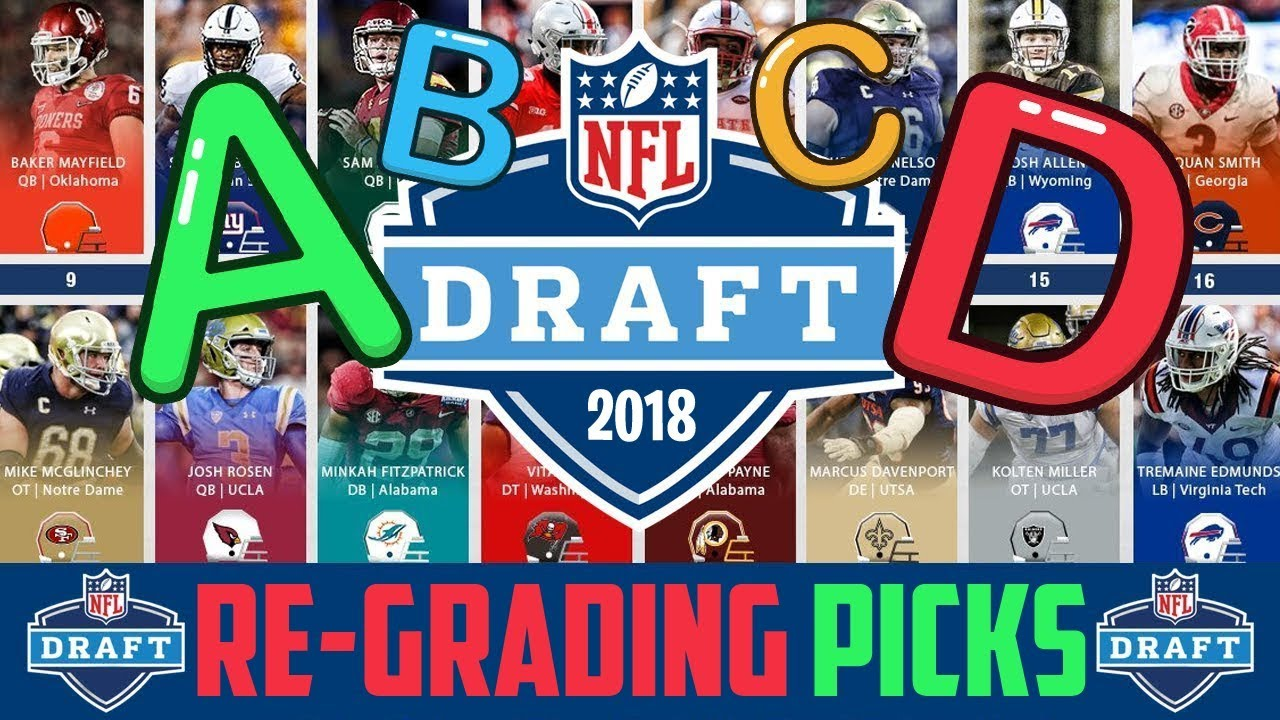 NFL Draft 2019: Round 2 RECAP of all picks with analysis, grades | Round 3 picks | Josh Rosen finally traded | NFL ...