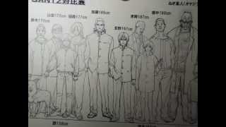 Gantz character setting by Takamura Store