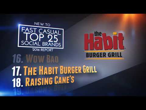Top 25 Rising Fast Casual Brands on Social Media