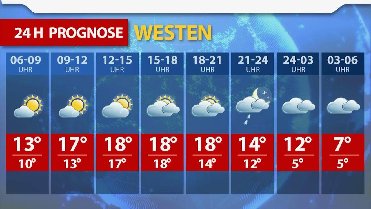Das Wetter Für Heute