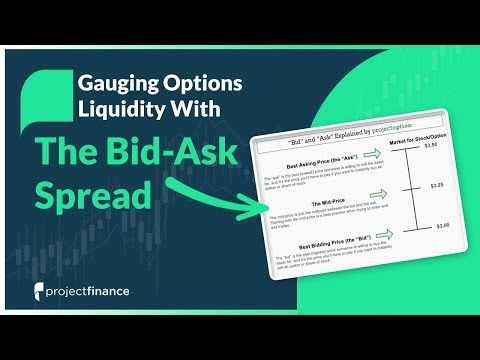 Bid-Ask Spread Explained | Options Trading For Beginners