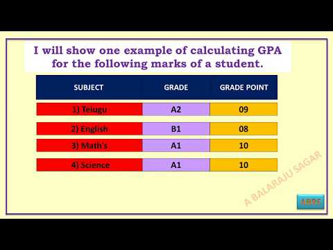 10th class Grade Point Average (GPA) | How to calculate GPA of 10th