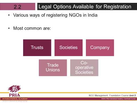NGOM U 2 PPT Legal Requirements in Setting up NGOs India  South Asia
