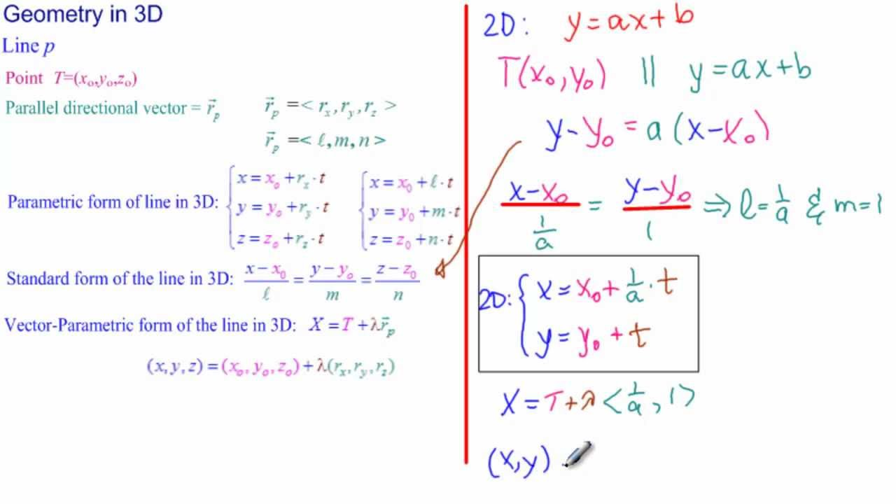 point slope form 3d  112D Line Forms in 12D - Slope-Intercept to Parametric and Vector-Parametric