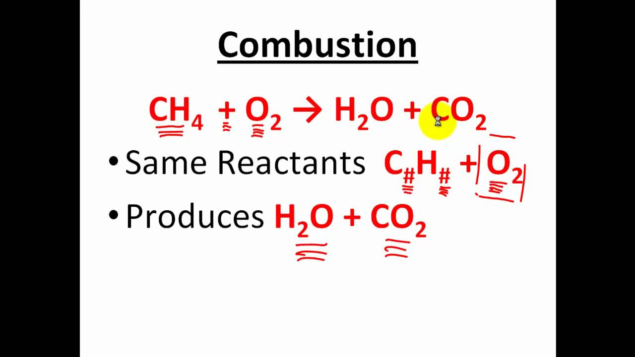 Types of Reactions Classification of Chemical Reactions CLEAR – Six Types of Chemical Reaction Worksheet Answers