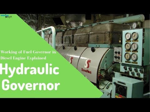 Working of hydraulic Governor Explained