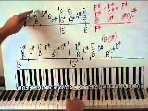 Piano Lesson Faithfully By Journey Shawn Cheek Tutorial Youtube